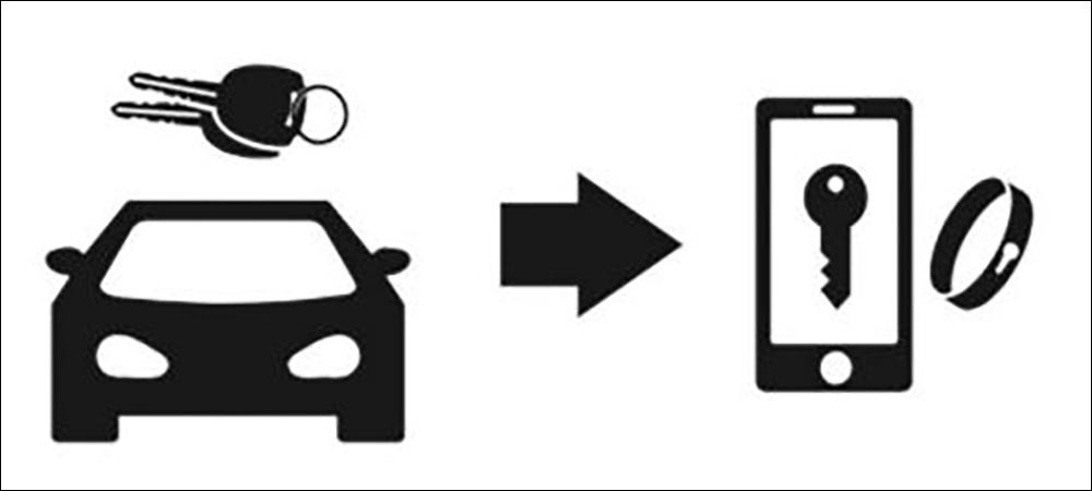 Car Connectivity Consortium Announces Digital Key 2.0 Specification